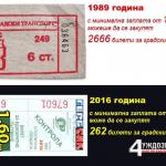 Билетчето от 1.60лв. ни отвори очите. 26 години по-късно 10 пъти по-бедни..