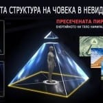 Енергийната структура на човека в невидимия свят