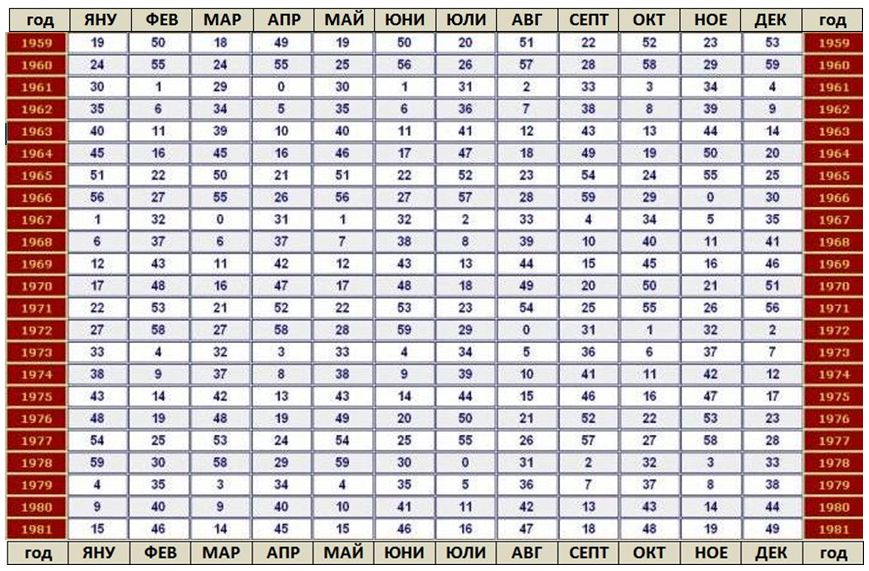 tablica 2(1)